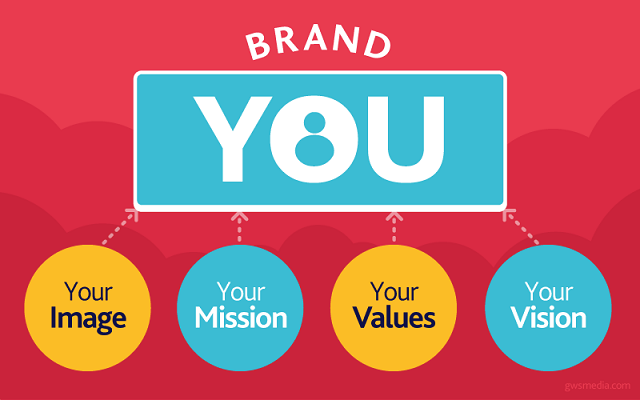 Personal Branding - how to Self-Branding