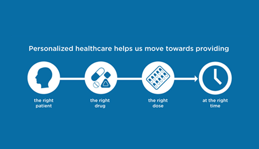 Personalized Medicine and Big Data Analytics in Healthcare