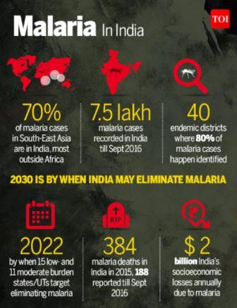 About 3.2 billion people – almost half of the world's population – are at risk of malaria.